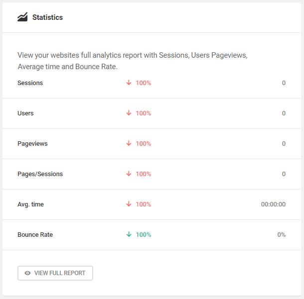 statistics dashboard widget