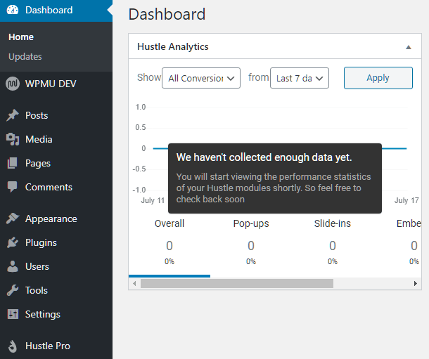 Hustle analytics tracking widget in wp-admin Dashboard