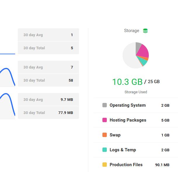 overview-storage