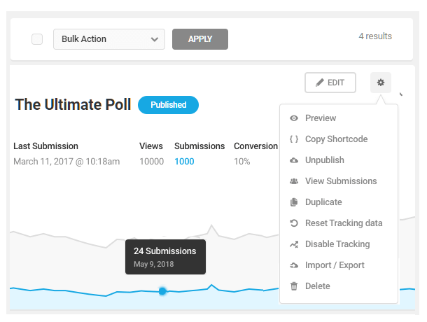 Admin menu in Forminator poll