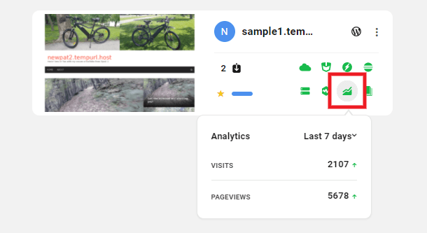 Analytics icon in My Sites grid view