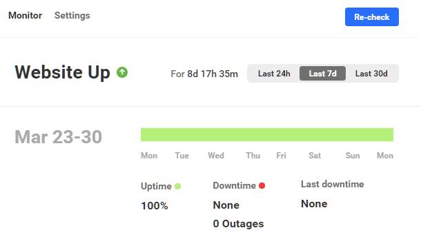 Hub 2.0 Website Up data display