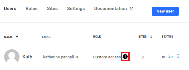 custom all site access icon