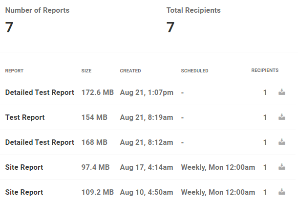 reports history overview