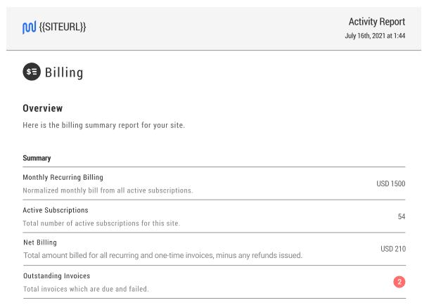 Site billing in site reports